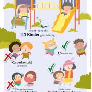 Plakat mit Regeln für die Kinder während der Corona-Krise